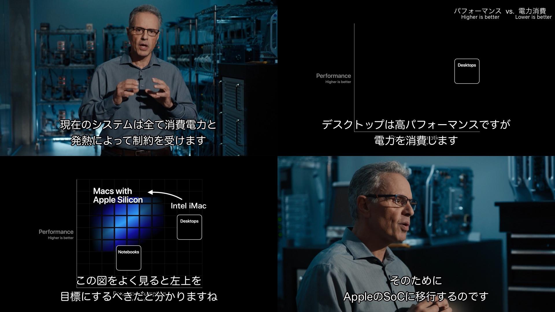Apple Silicon搭載のMacの目標