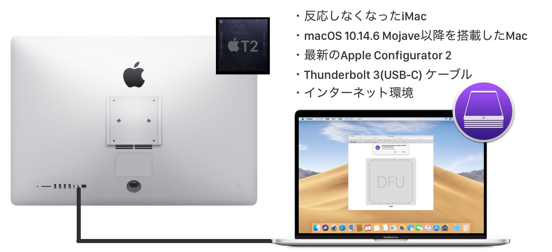 Apple Configurator 2を使ってMacをセットアップ