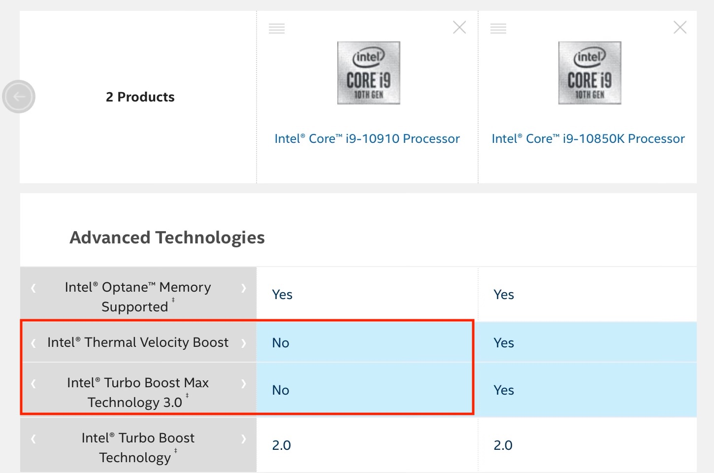 Intelのi9-10910とi9-10850K比較
