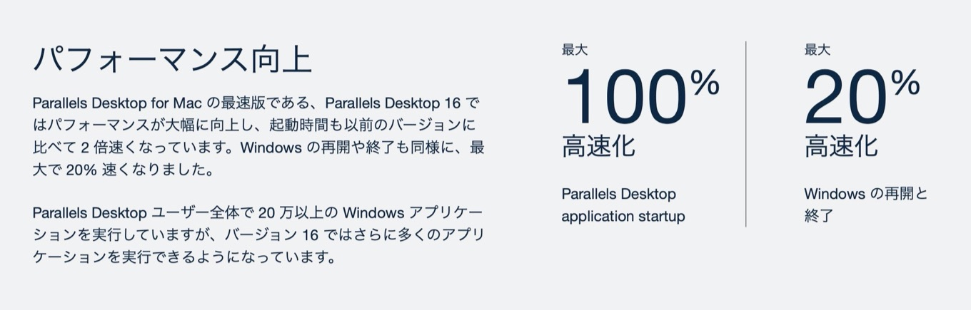 Parallels Desktop 16 Mac Windows VMのパフォーマンス