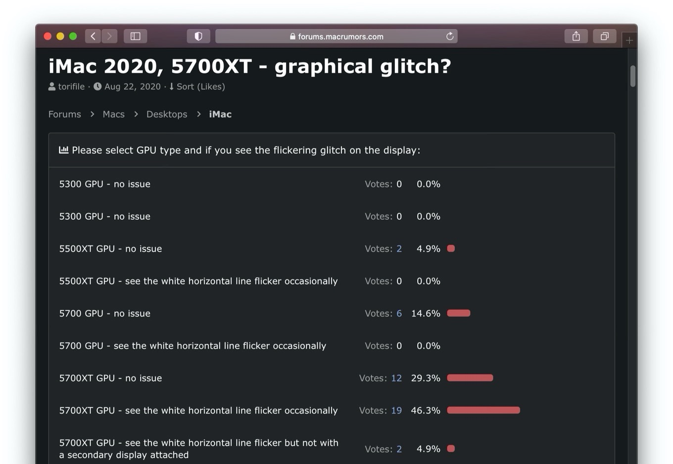 iMac 2020 5700XT graphical glitch votes