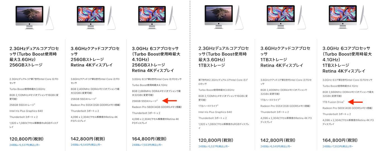 iMac (Retina 4K, 21.5インチ, 2019)のSSD
