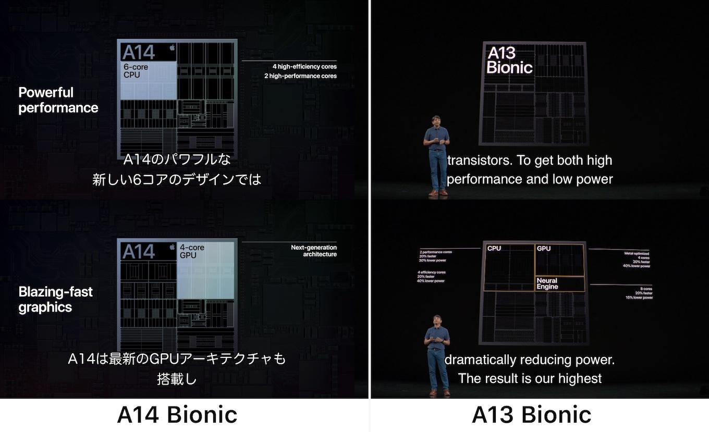 A14 BionicとA13 Bionicのコア数
