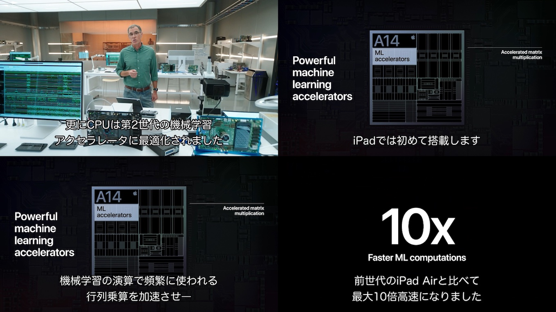 A14 BionicのML Accelerators