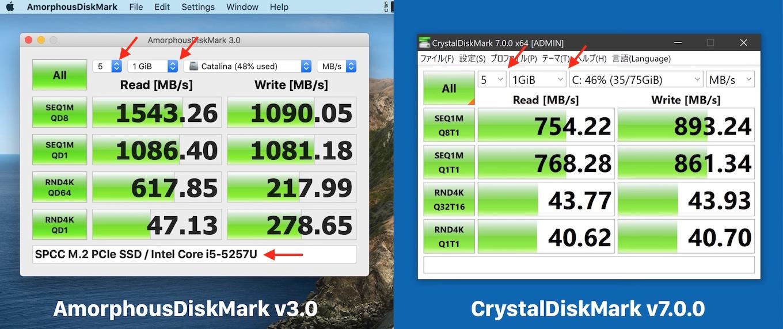 AmorphousDiskMark v3.0とCrystalDiskMark v7.0