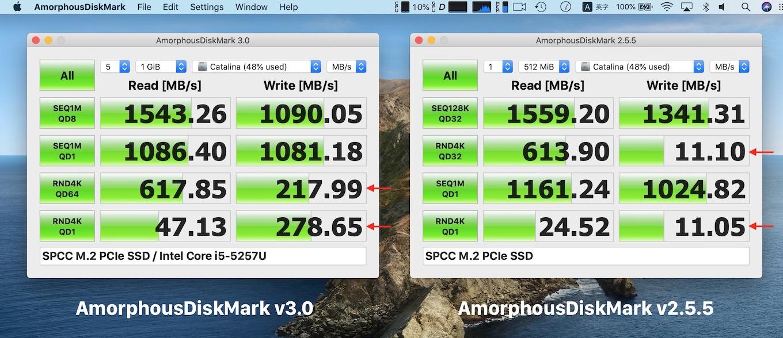 AmorphousDiskMarkの測定回数
