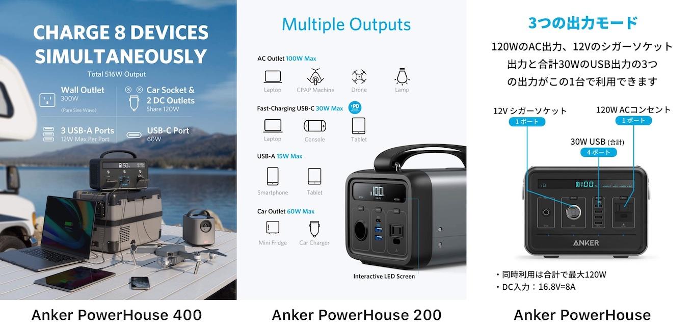 Anker PowerHouse 400 ~ 200の出力ポート