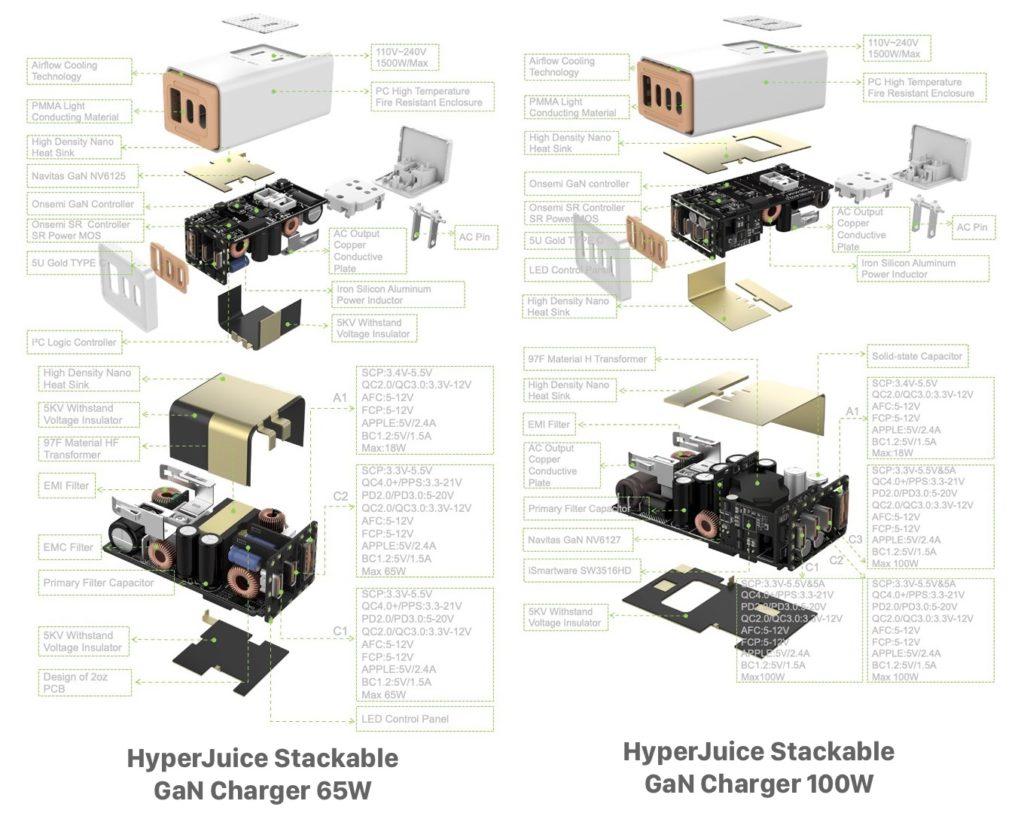HyperJuice Stackable GaN Charger