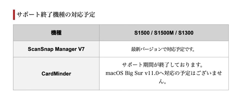 ScanSnap S1500、S1500M、S1300がmacOS 11 Big Surに対応予定