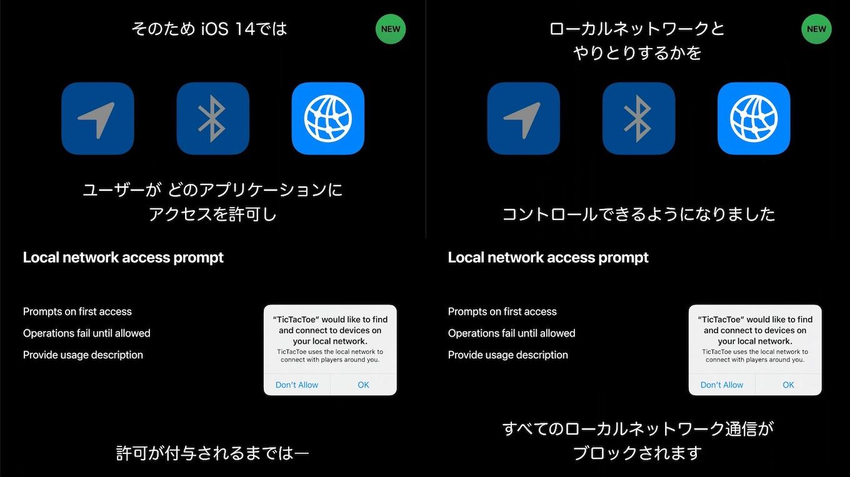 ローカルネットワーク通信をブロックするiOS 14