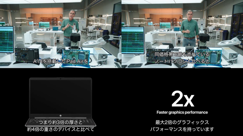 A14 BionicとIntel PC