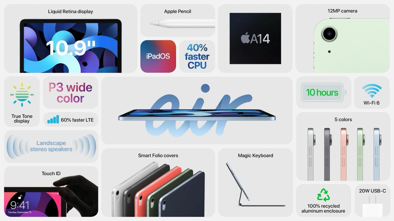 iPad Air (第4世代)の新機能