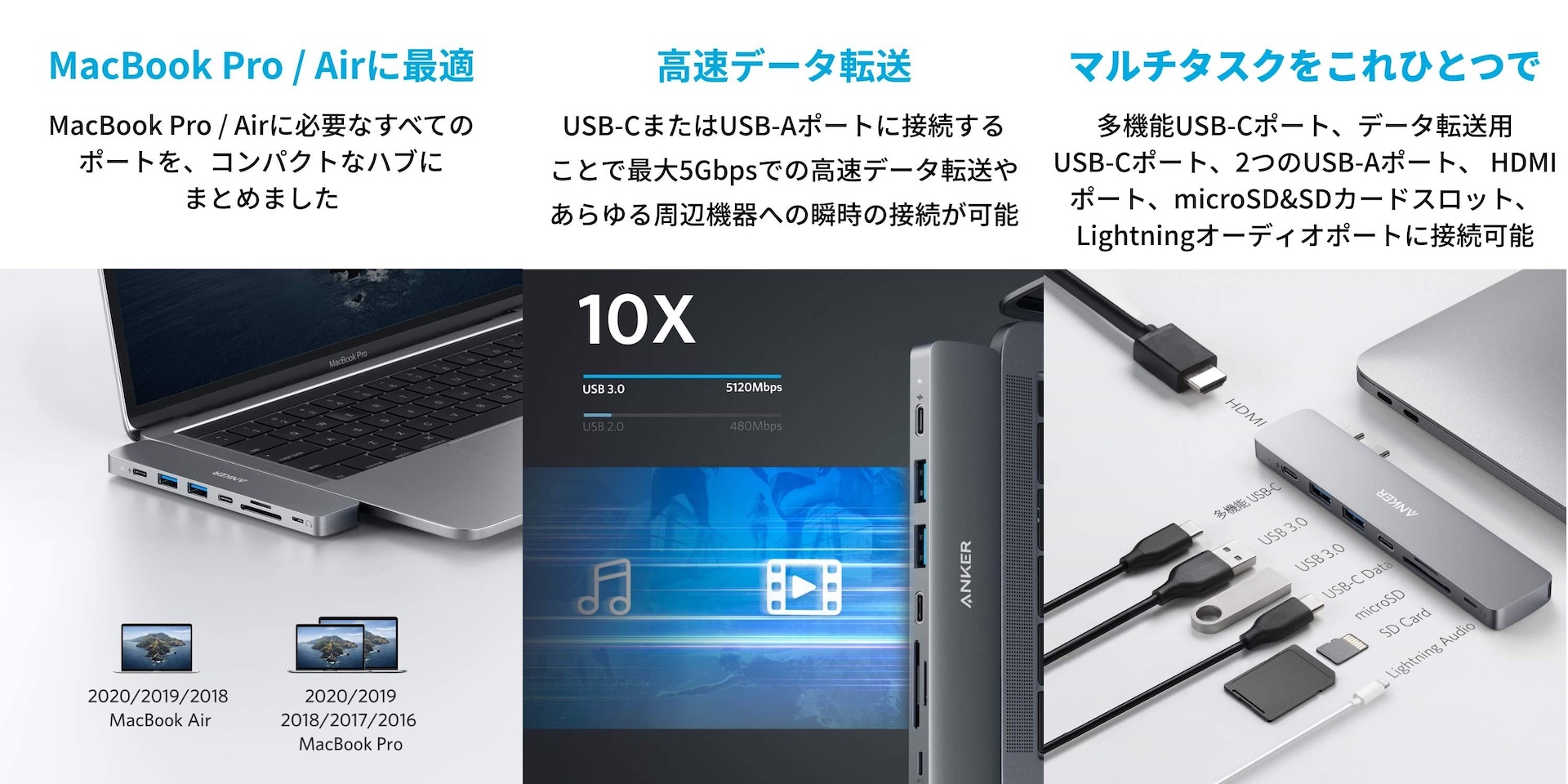 Anker PowerExpand Direct 8-in-2 USB-C PD メディア ハブ