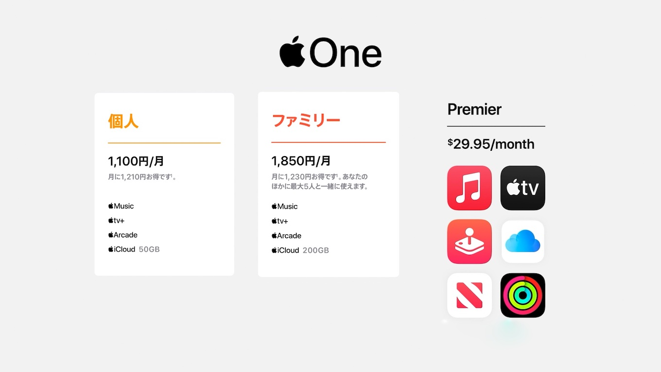 Apple Oneの価格