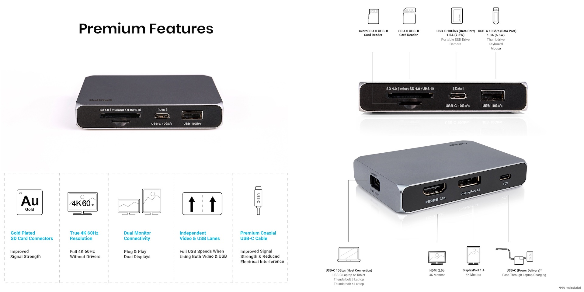 CalDigit USB-C SOHO Dock by CalDigit