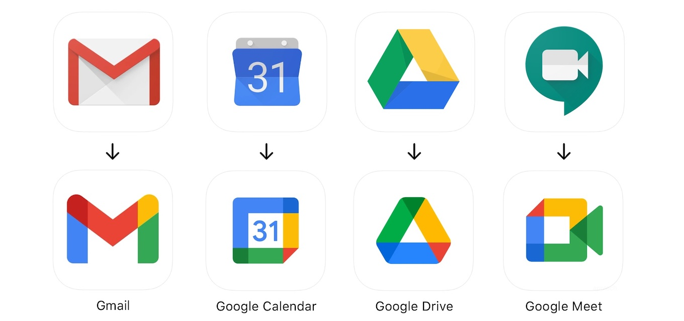 Google Mail, Calendar, Drive, Meet
