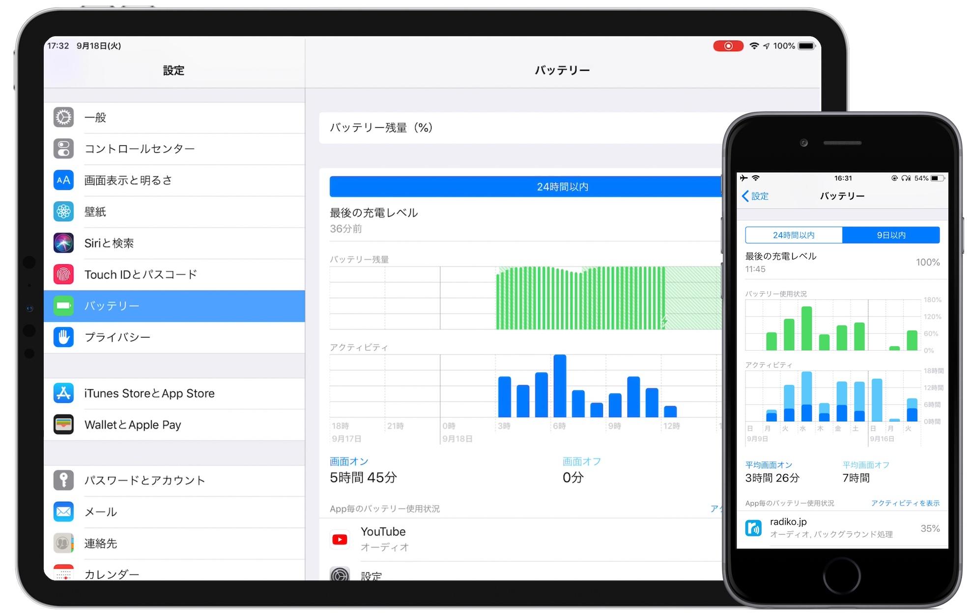 iOS 12の新しいバッテリー管理機能