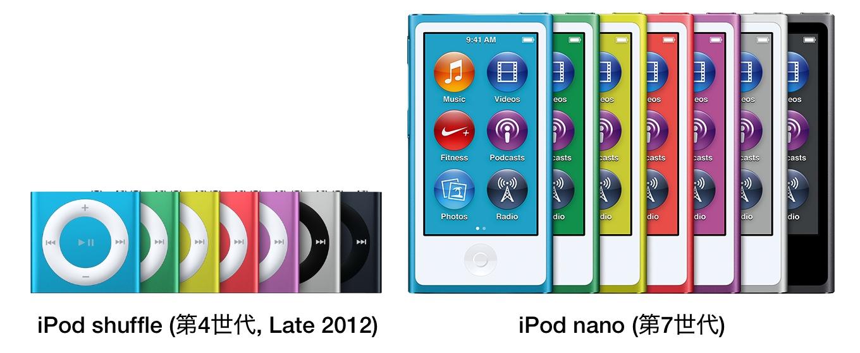 iPod nano (第7世代)とiPod shuffle (第 4 世代、Late 2012)
