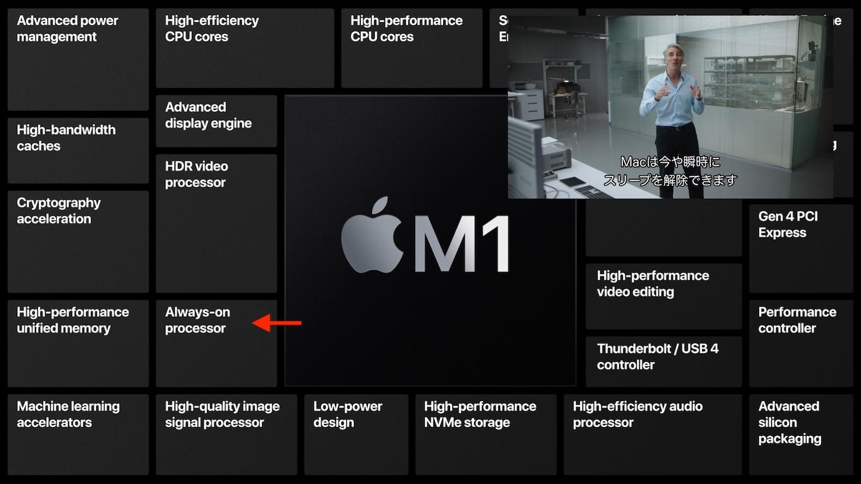 Apple Silicon Mac Always-on Processor