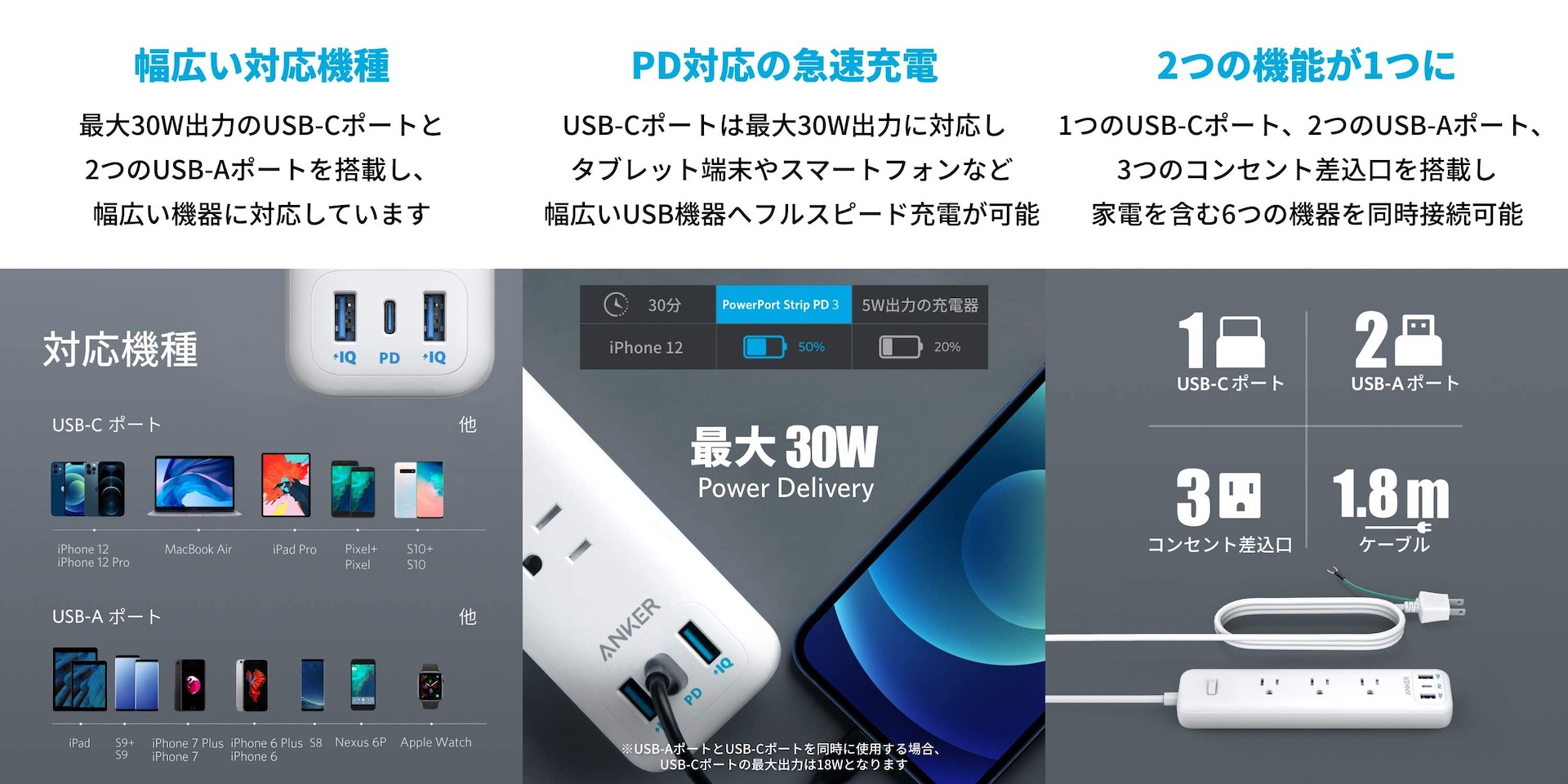 Anker PowerPort Strip PD 3