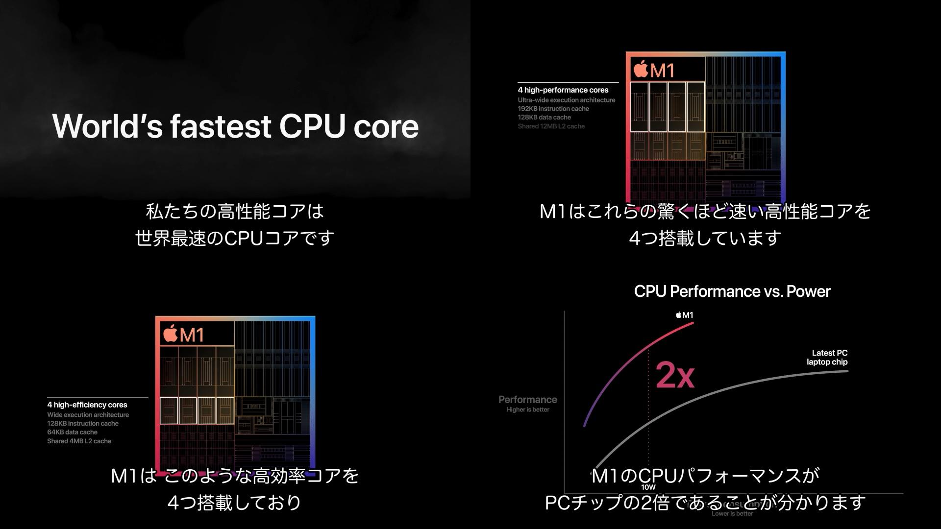 Apple M1のパフォーマンス