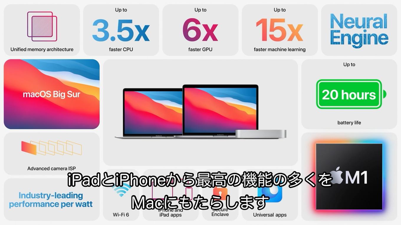 Apple Silicon Macの機能