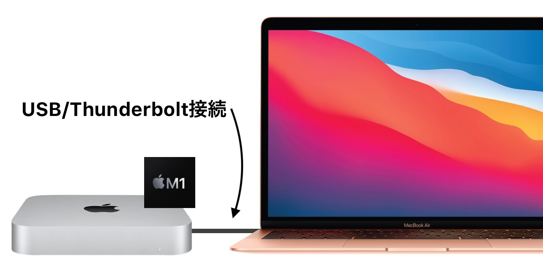 Mac Sharing Mode
