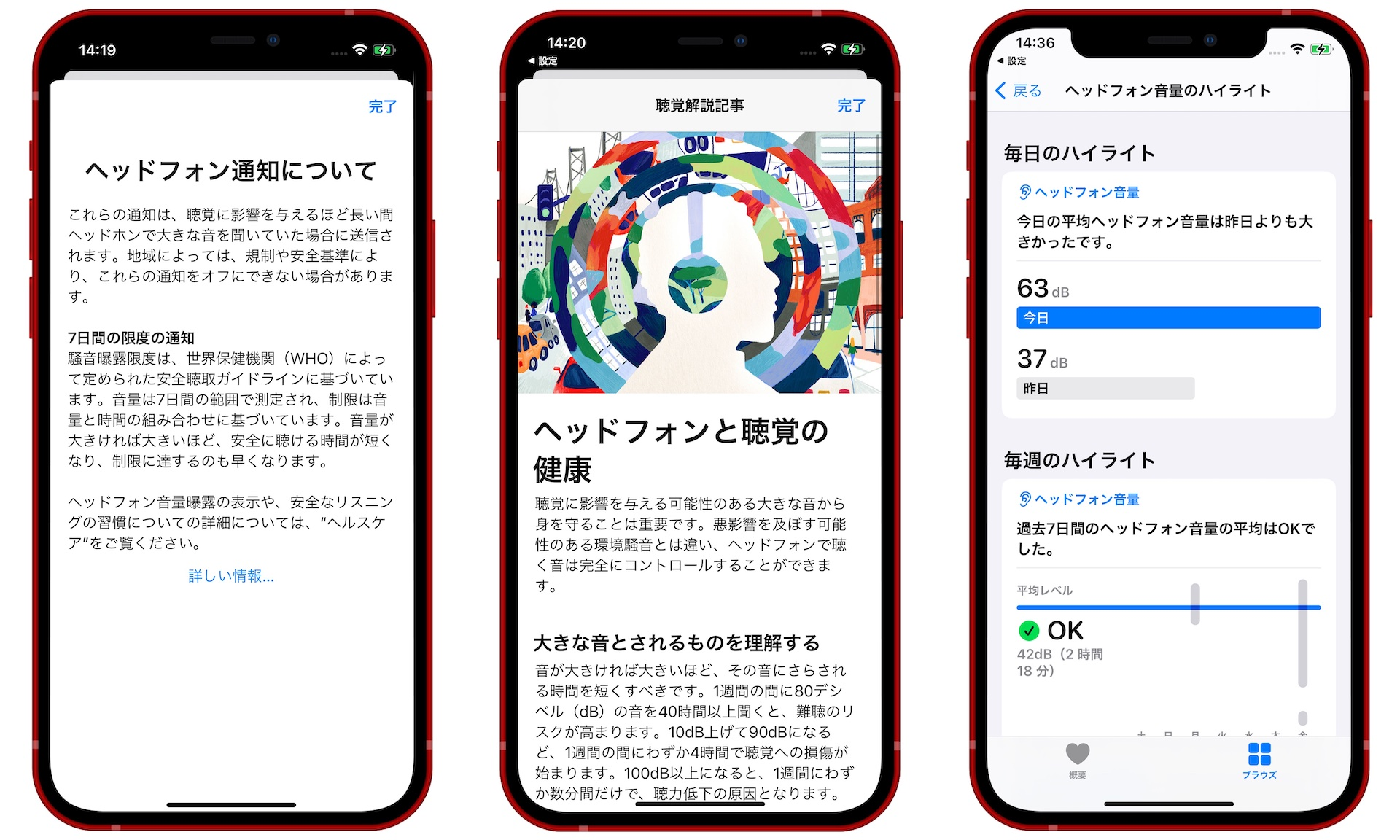 iOS 14.2のヘルスケアで騒音暴露限度を測定