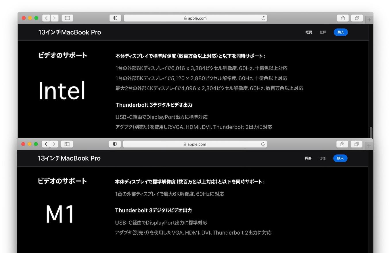 IntelとApple M1のビデオ性能