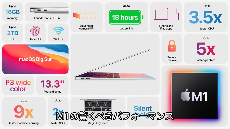 M1 MacBook Airのスペック