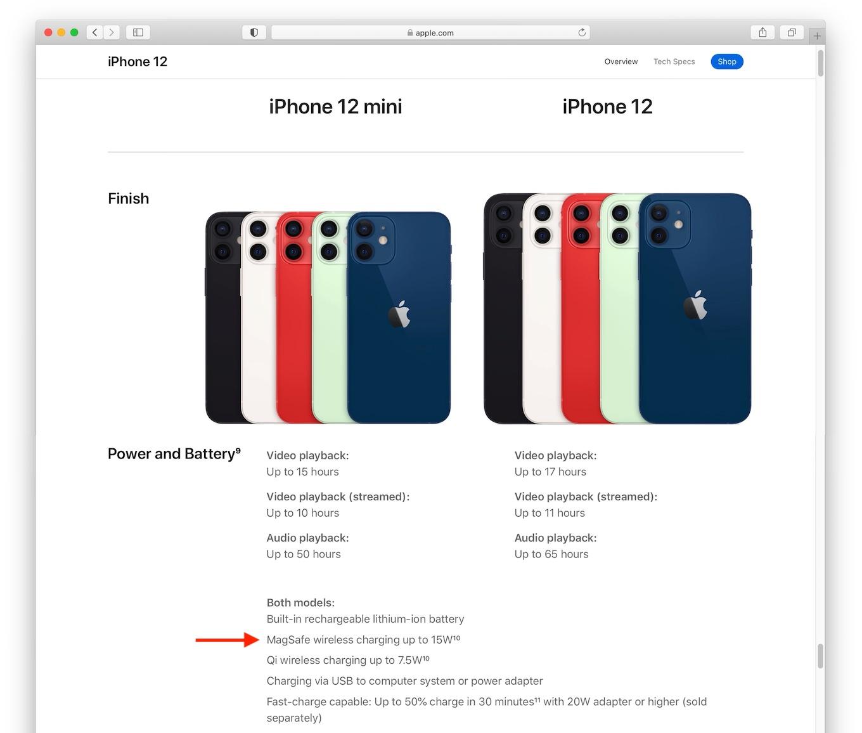 iPhone 12 miniは最大12Wワイヤレス充電に対応