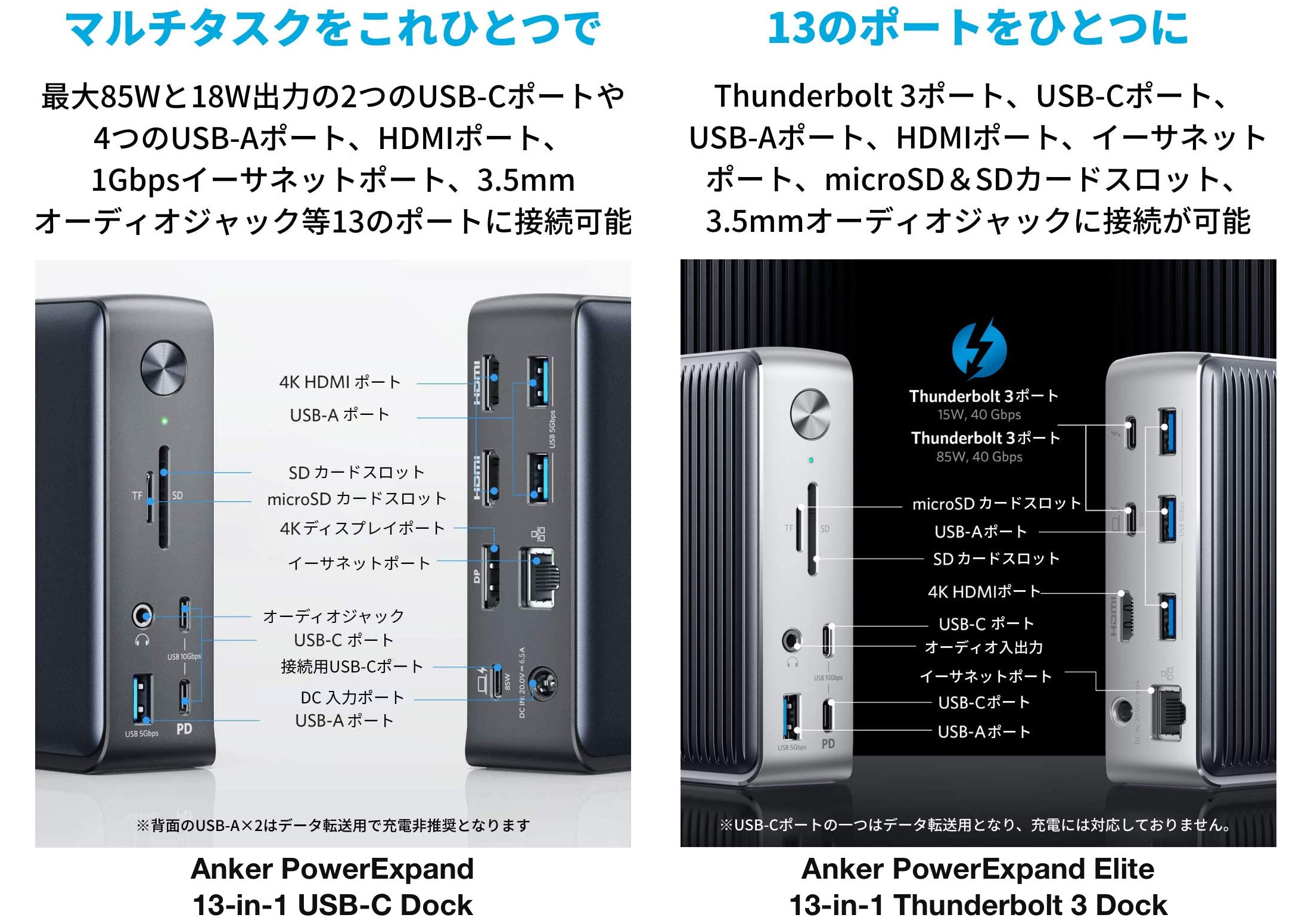 Anker PowerExpand Elite 13-in-1 USB-C Thunderbolt 3 Dockのポート