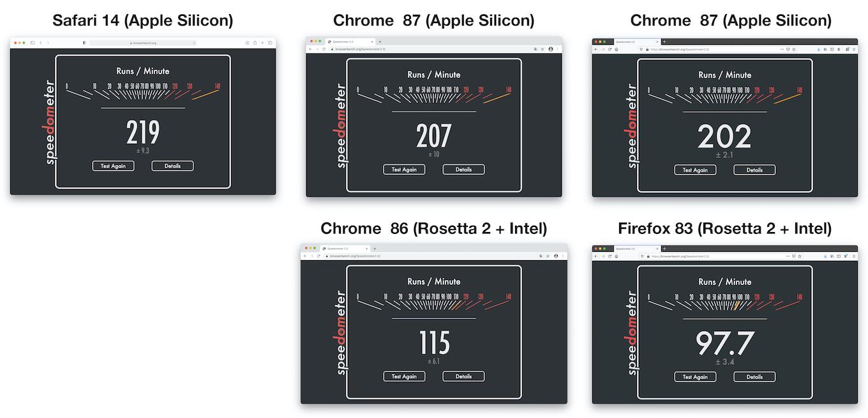 Apple Silicon対応ブラウザベンチマーク