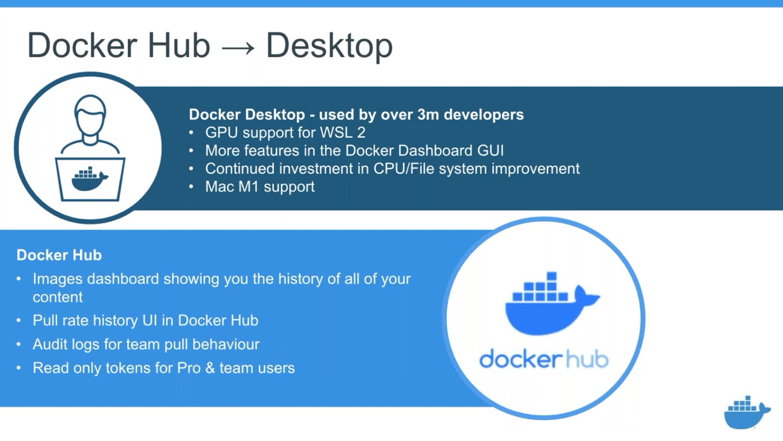 Docker DesktopのTech Preview版