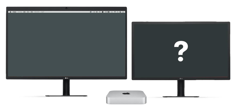 Mac mini (M1, 2020)で発生しているディスプレイの不具合