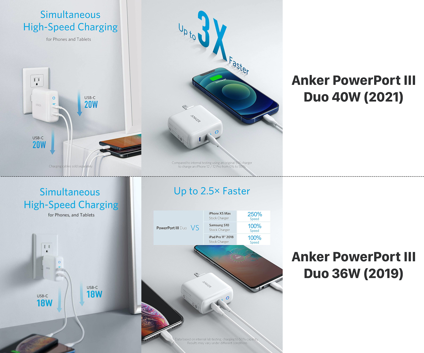 Anker PowerPort III Duo 40W and 36W