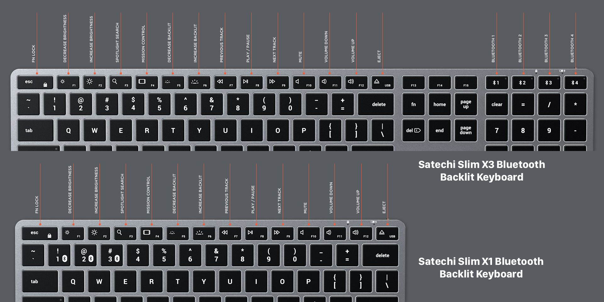 Satechi Slim X1/X3 Bluetooth Backlit Keyboardのファンクションキー