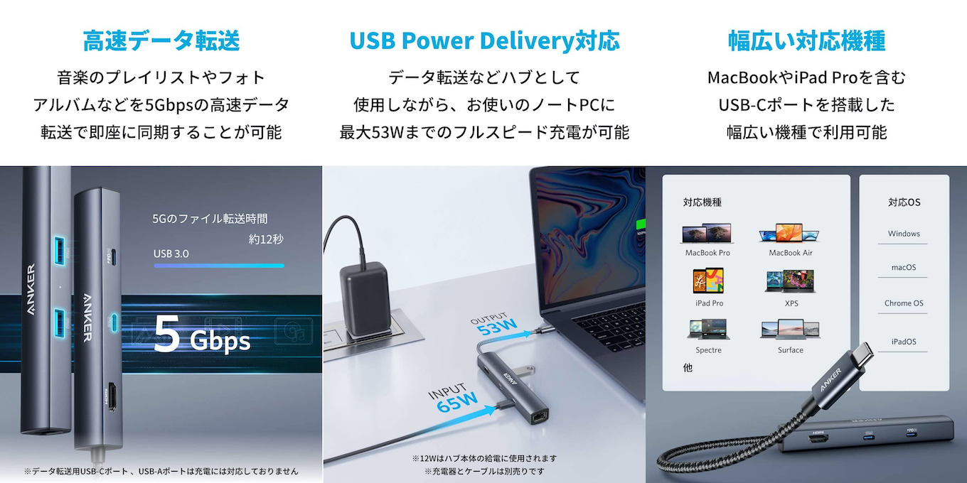 Anker PowerExpand 6-in-1 USB C PD イーサネット ハブ