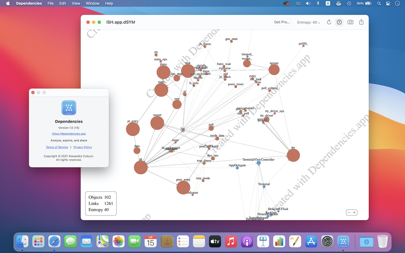 Dependencie‪s‬ for dsym interactive graph