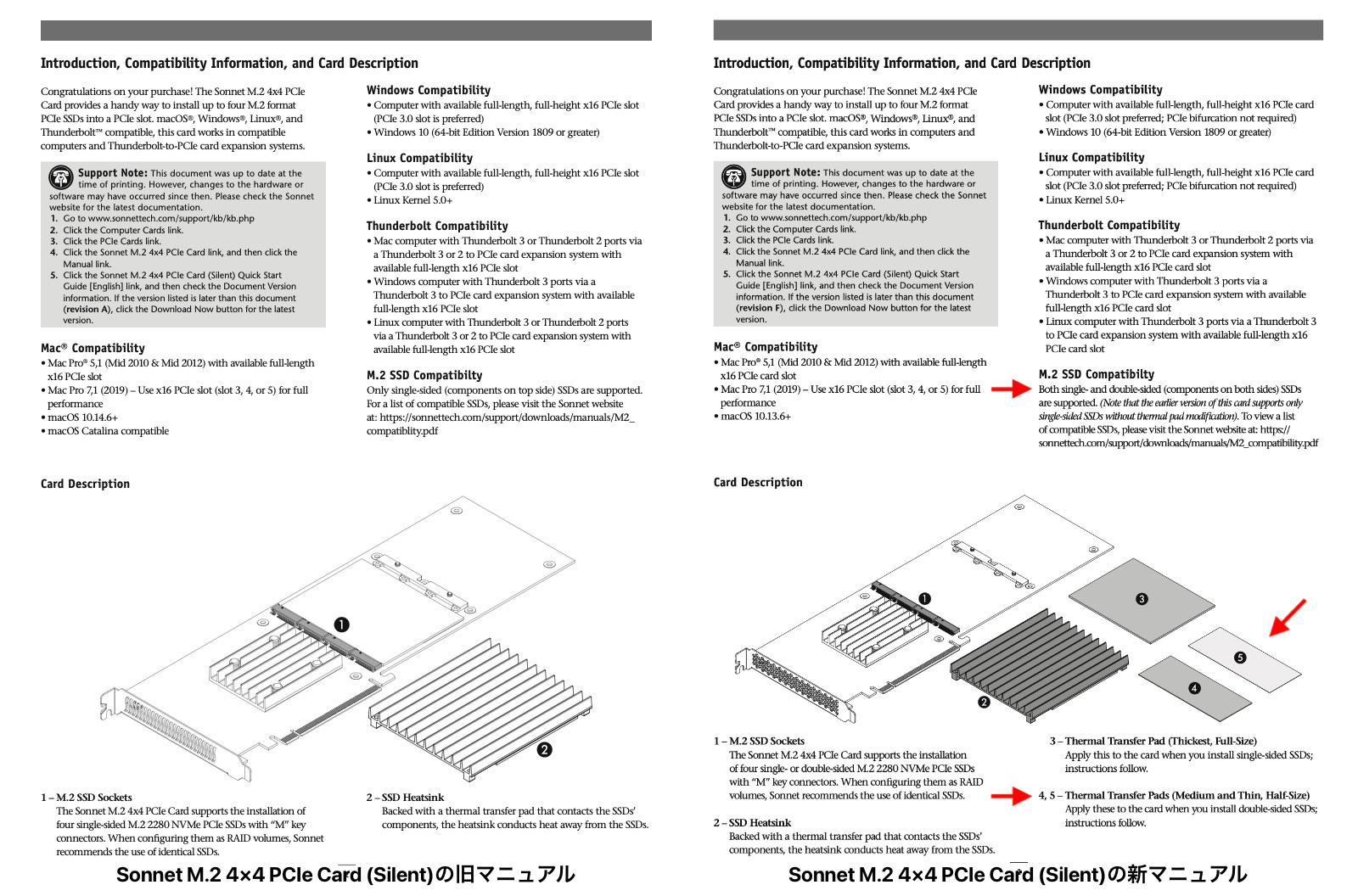 Sonnet M.2 4×4 PCIe Card (Silent)のマニュアル