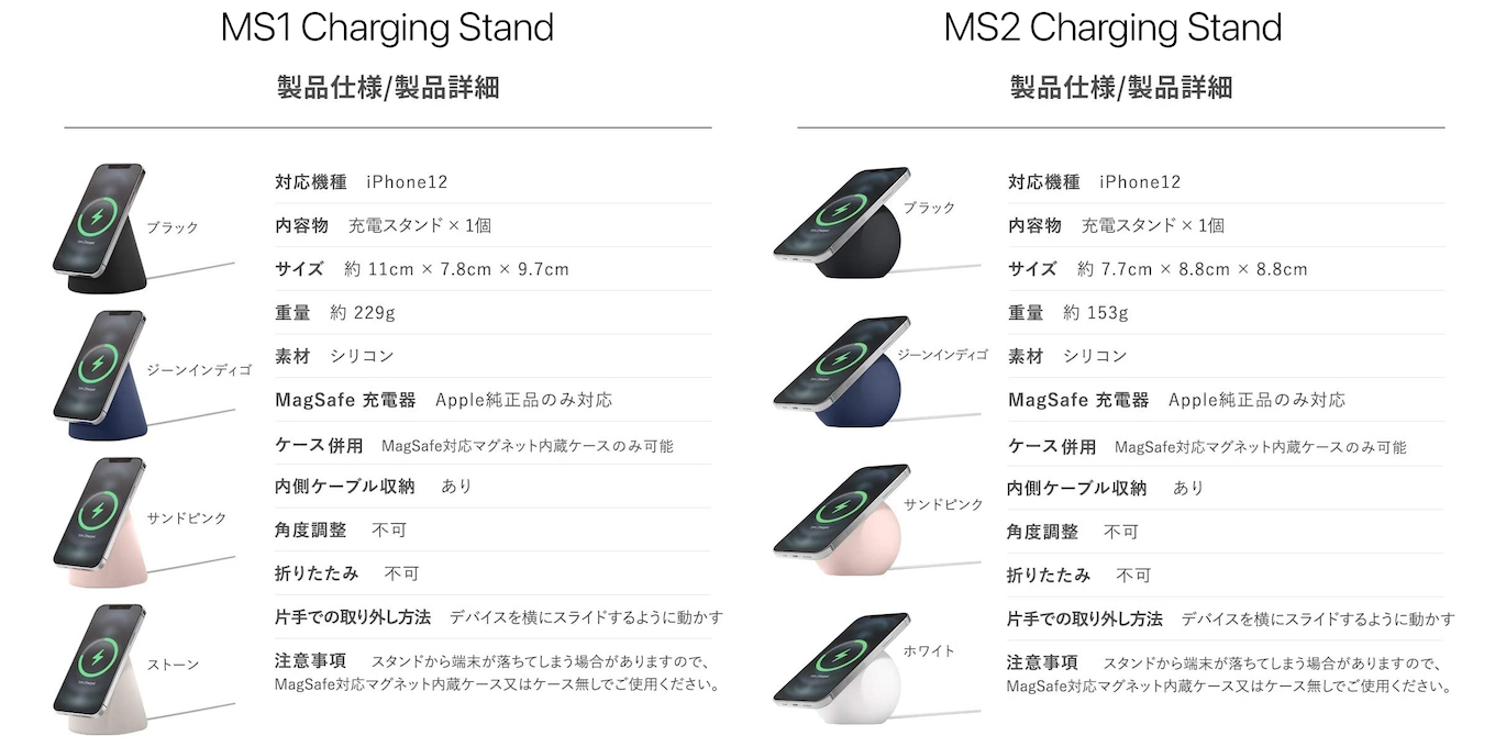 MS1/MS2 Charging Standのスペック