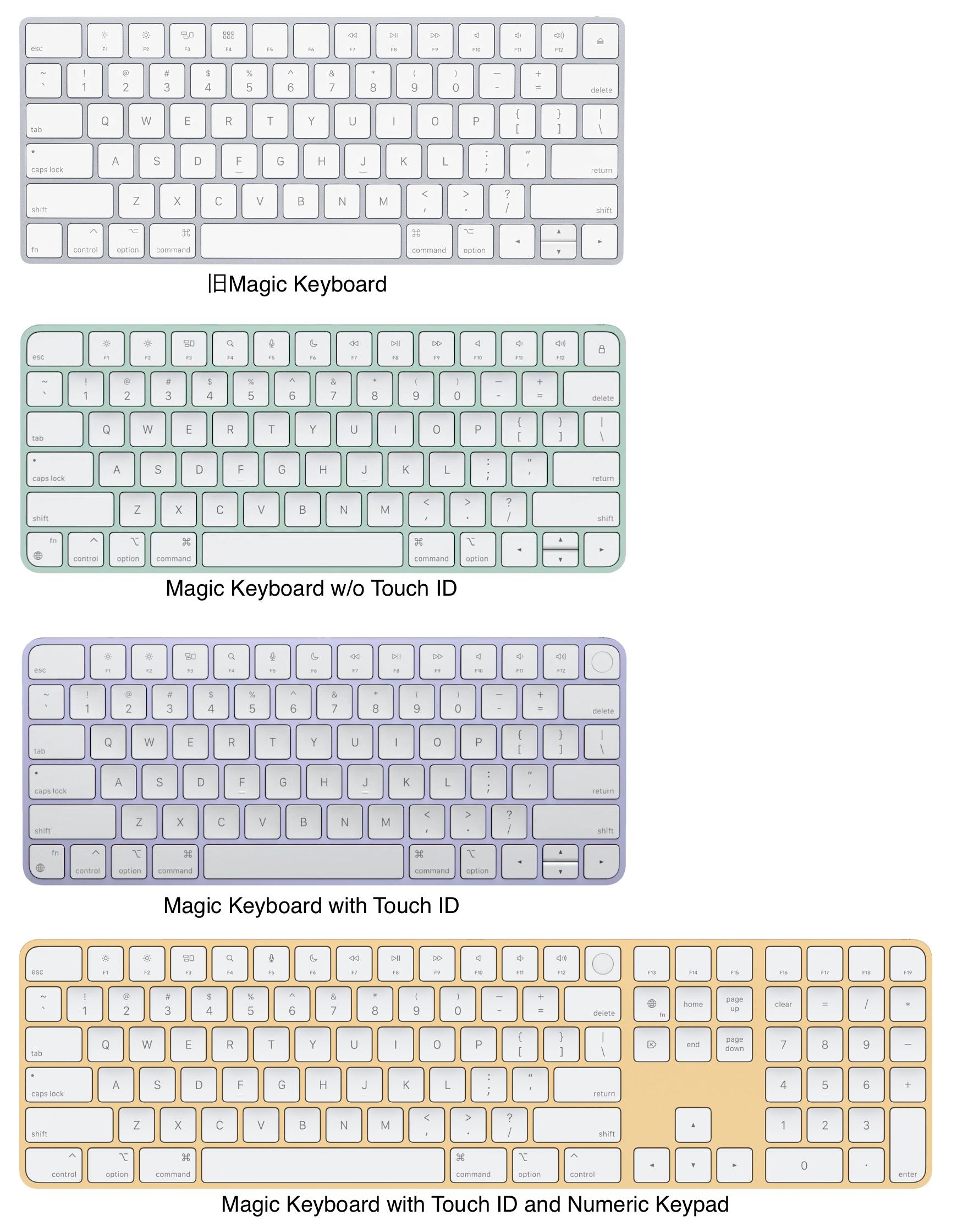 デスクトップ用Magic Keyboard