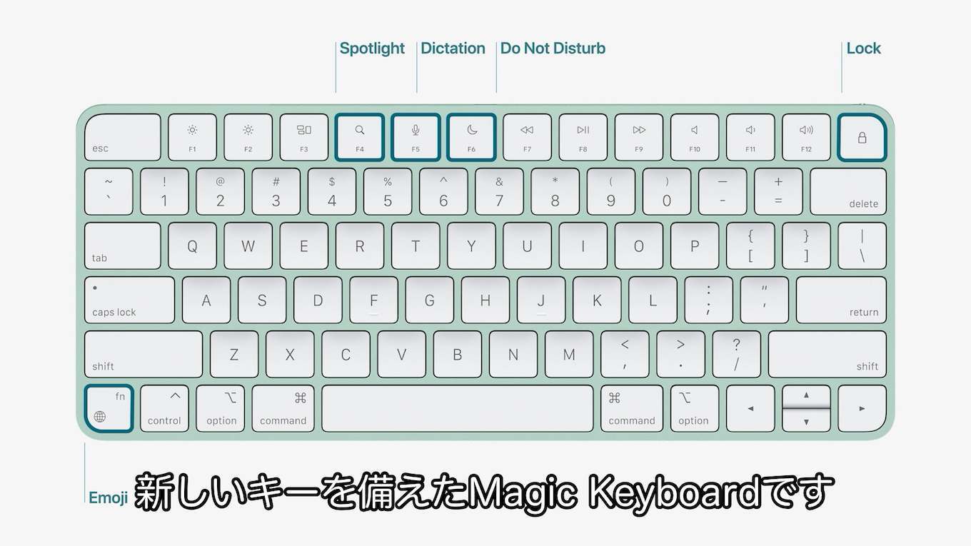 Magic Keyboard without Touch ID Hero