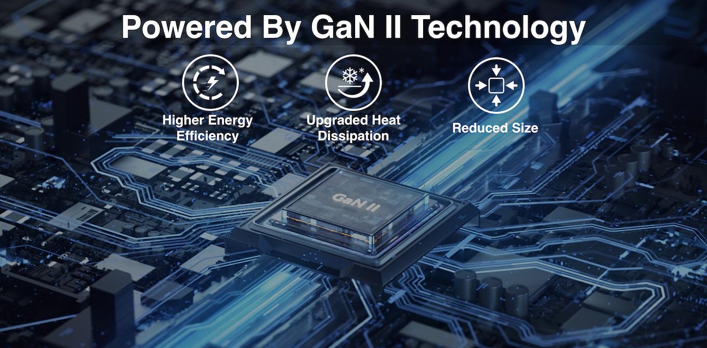Powered By GaN II Technology