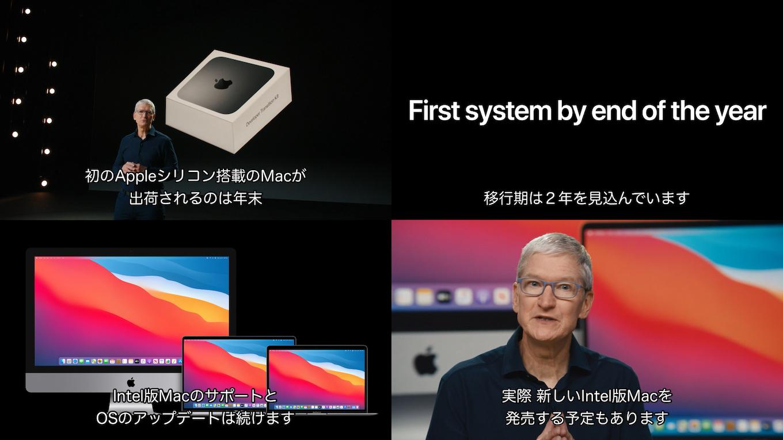 Apple Silicon Macは2022年までにIntel Macに置き換わる