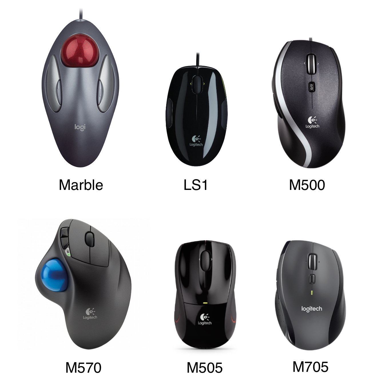 Logitech Options support LCC Device