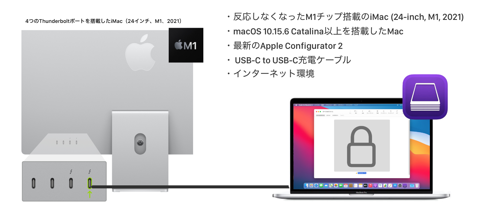 iMac (24-inch, M1, 2021)の復元方法