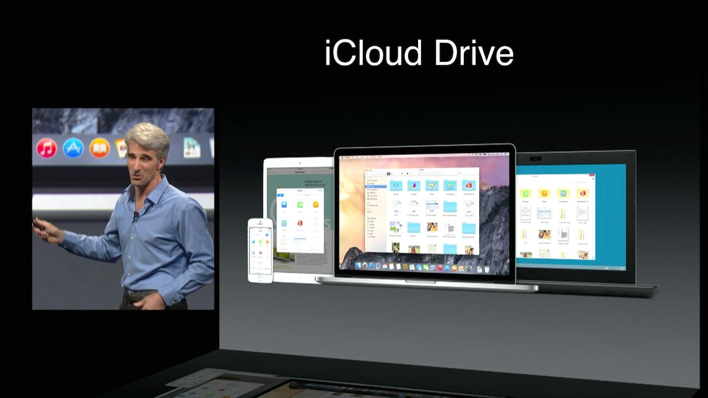 WWDC 2014のiCloud Drive