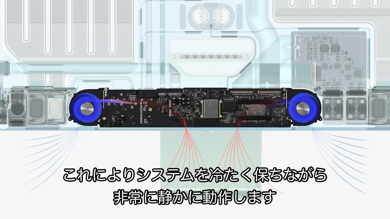 iMac (24-inch, M1, 2021)の冷却ファン
