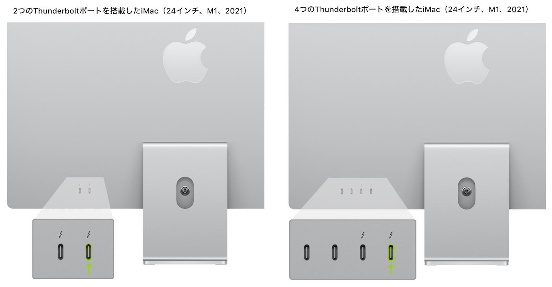 iMac (24-inch, M1, 2021)のポート